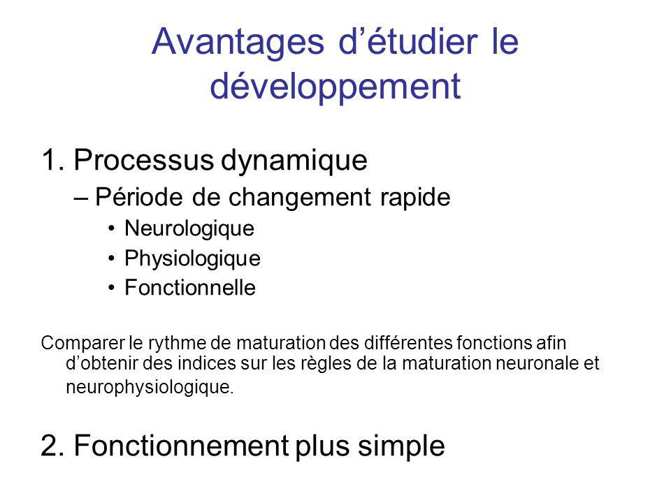 Avantages détudier le développement 1. Processus dynamique –Période de changement rapide Neurologique Physiologique Fonctionnelle Comparer le rythme d