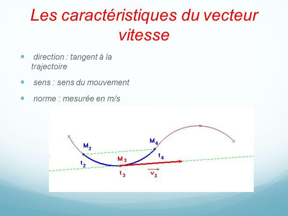 Les caractéristiques du vecteur vitesse direction : tangent à la trajectoire sens : sens du mouvement norme : mesurée en m/s