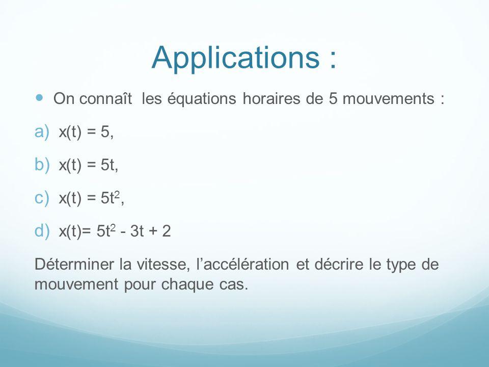 Applications : On connaît les équations horaires de 5 mouvements : x(t) = 5, x(t) = 5t, x(t) = 5t 2, x(t)= 5t 2 - 3t + 2 Déterminer la vitesse, laccél