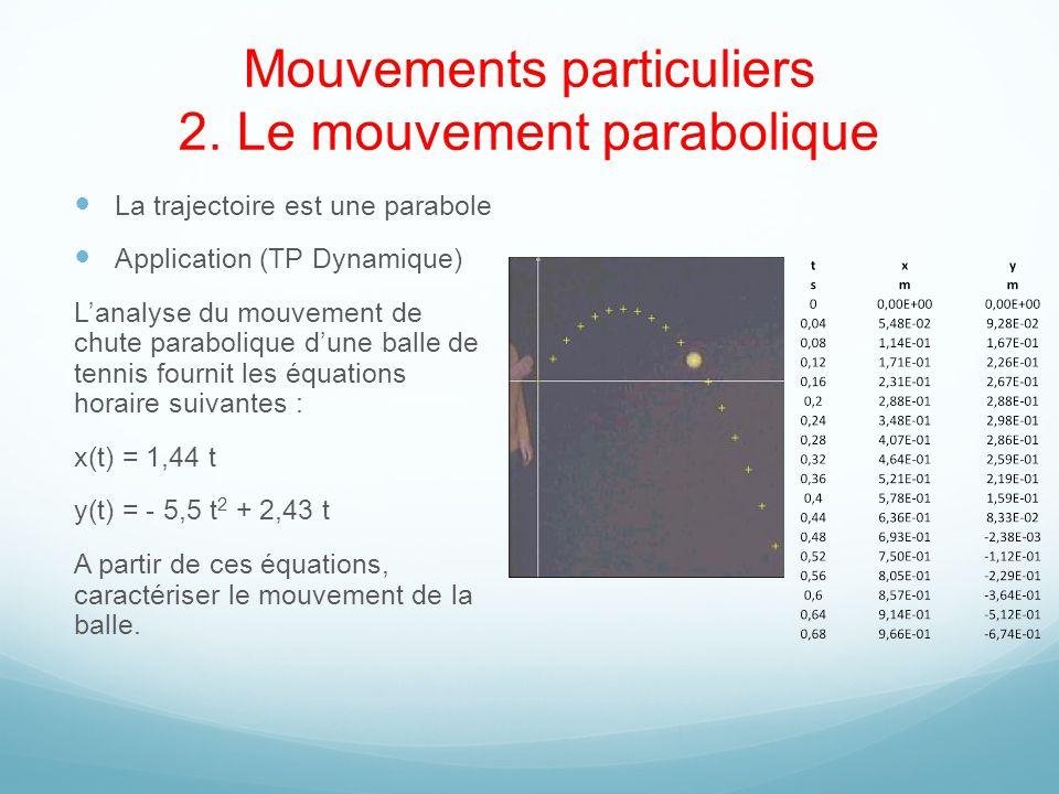 Mouvements particuliers 2. Le mouvement parabolique La trajectoire est une parabole Application (TP Dynamique) Lanalyse du mouvement de chute paraboli