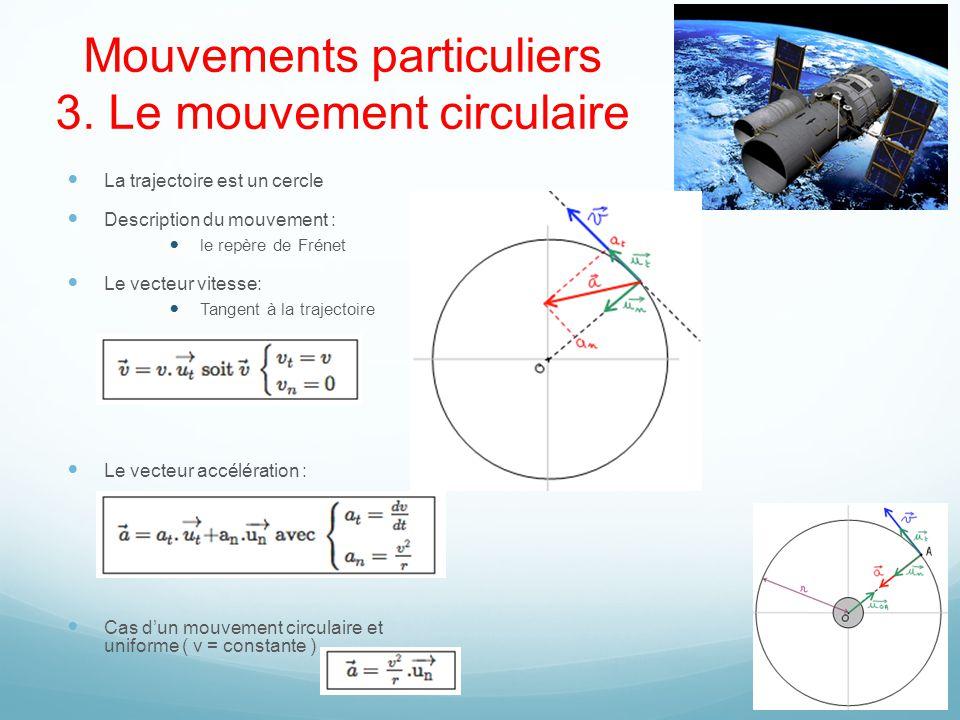Mouvements particuliers 3. Le mouvement circulaire La trajectoire est un cercle Description du mouvement : le repère de Frénet Le vecteur vitesse: Tan