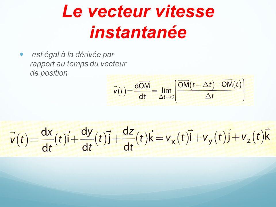 Le vecteur vitesse instantanée est égal à la dérivée par rapport au temps du vecteur de position