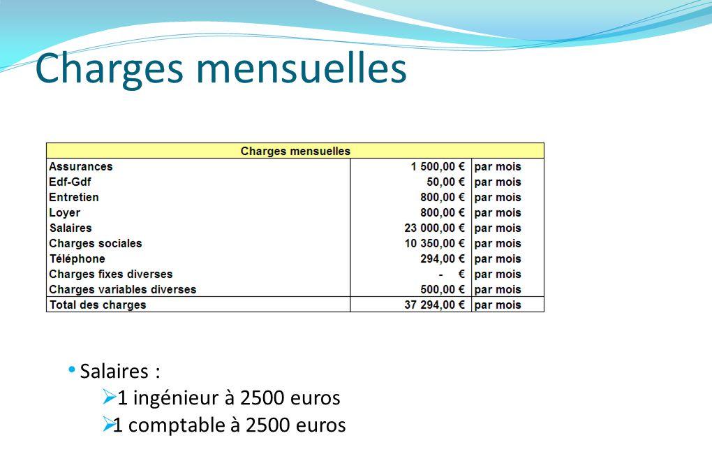 Charges mensuelles Salaires : 1 ingénieur à 2500 euros 1 comptable à 2500 euros