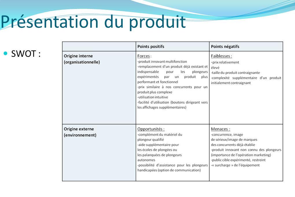 Présentation du produit SWOT :