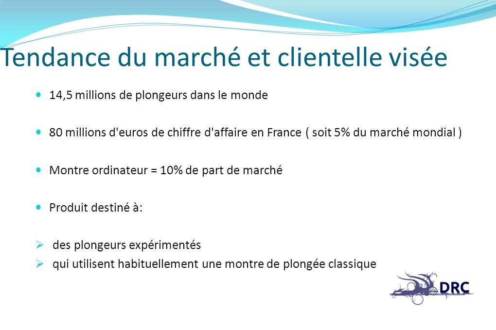 Tendance du marché et clientelle visée 14,5 millions de plongeurs dans le monde 80 millions d'euros de chiffre d'affaire en France ( soit 5% du marché
