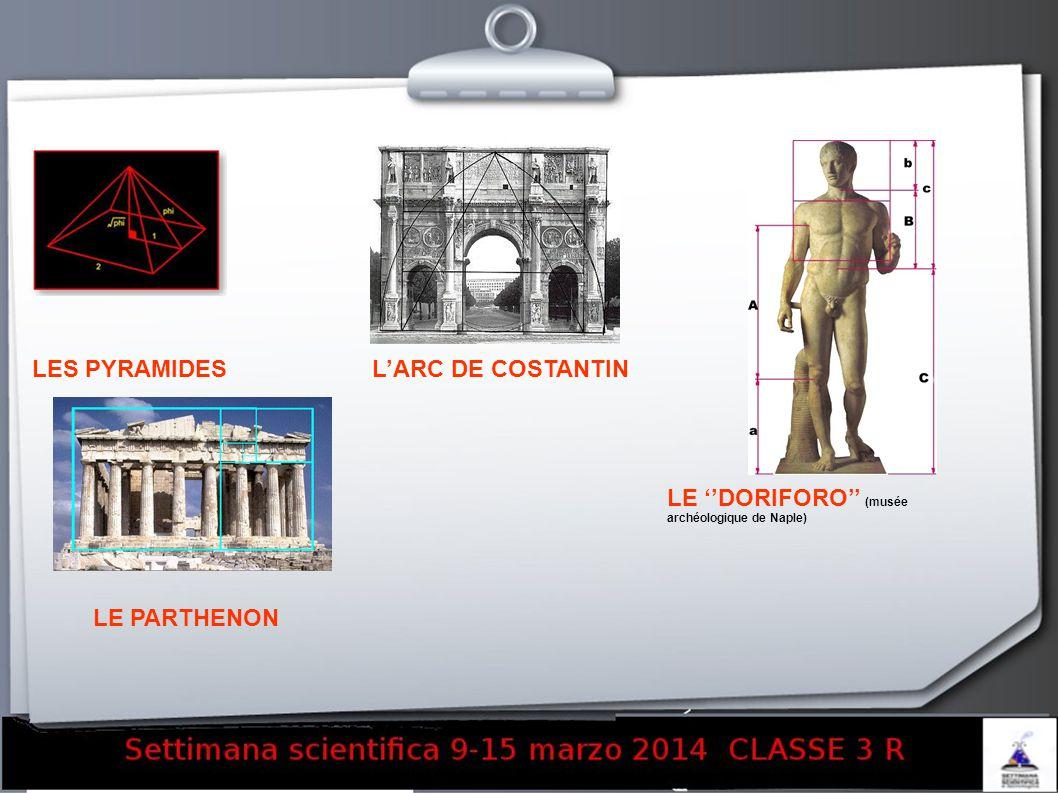 LES PYRAMIDES LE PARTHENON LARC DE COSTANTIN LE DORIFORO (musée archéologique de Naple)