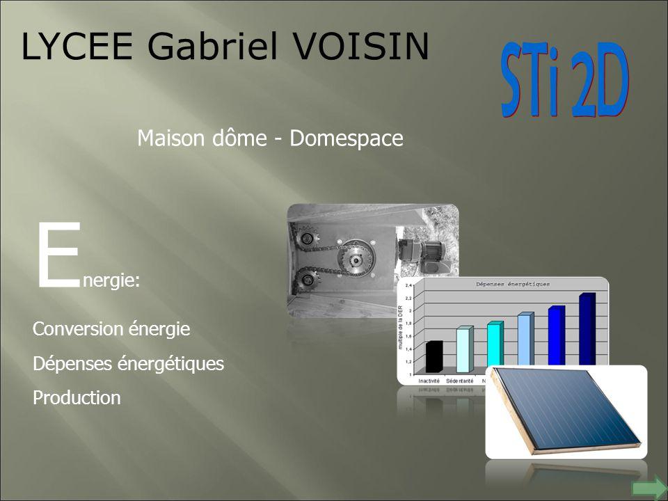 LYCEE Gabriel VOISIN E nergie: Conversion énergie Dépenses énergétiques Production Maison dôme - Domespace