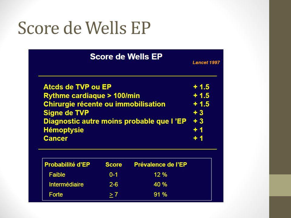 Score de Wells EP