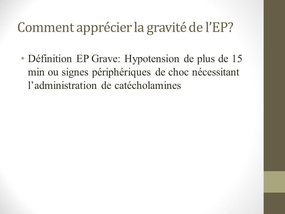 Comment apprécier la gravité de lEP? Définition EP Grave: Hypotension de plus de 15 min ou signes périphériques de choc nécessitant ladministration de