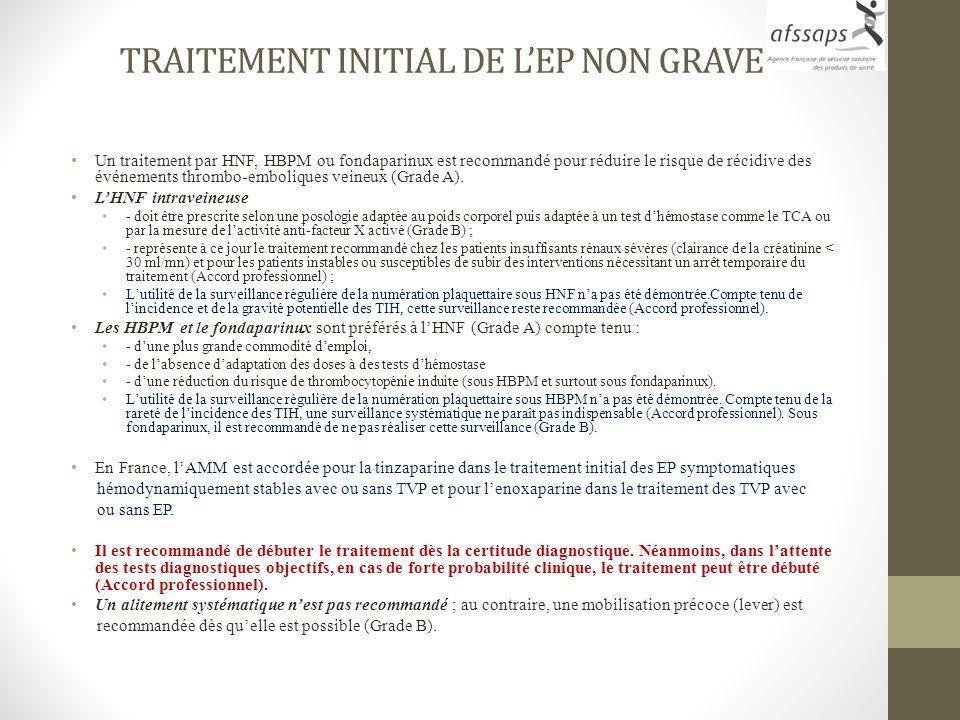 TRAITEMENT INITIAL DE LEP NON GRAVE Un traitement par HNF, HBPM ou fondaparinux est recommandé pour réduire le risque de récidive des événements throm