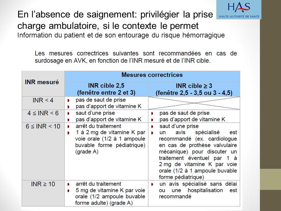 En labsence de saignement: privilégier la prise en charge ambulatoire, si le contexte le permet Information du patient et de son entourage du risque h