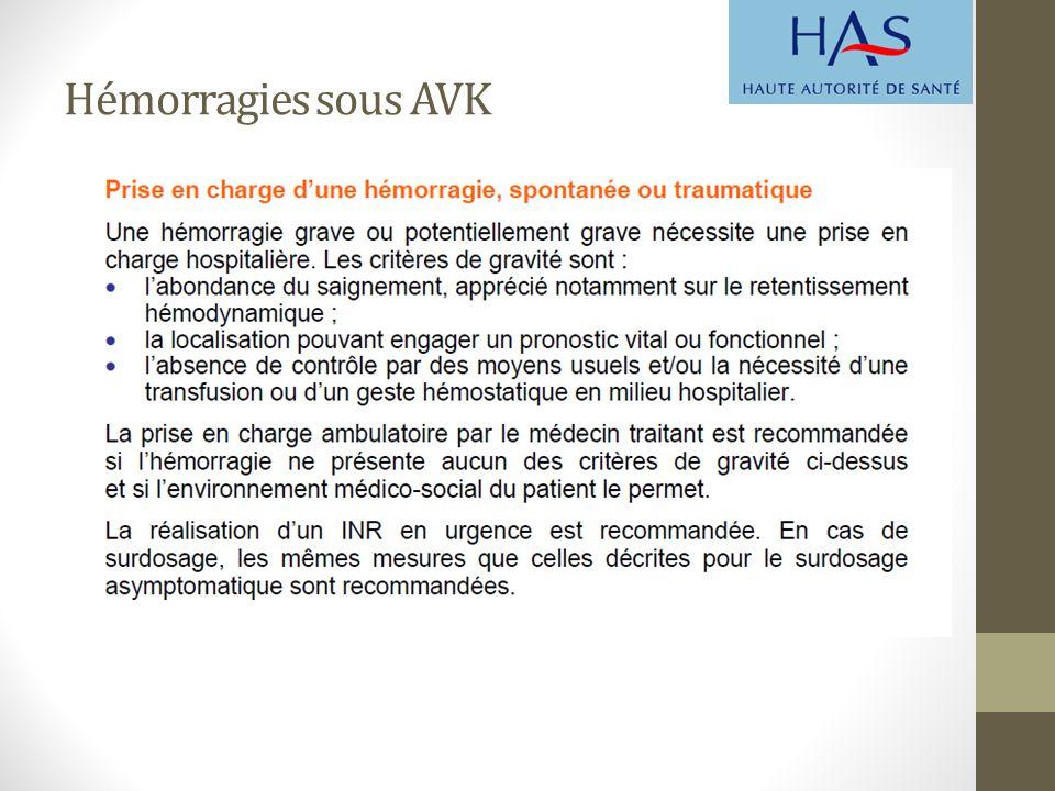 Hémorragies sous AVK