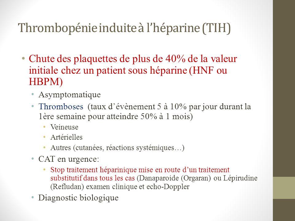 Thrombopénie induite à lhéparine (TIH) Chute des plaquettes de plus de 40% de la valeur initiale chez un patient sous héparine (HNF ou HBPM) Asymptoma