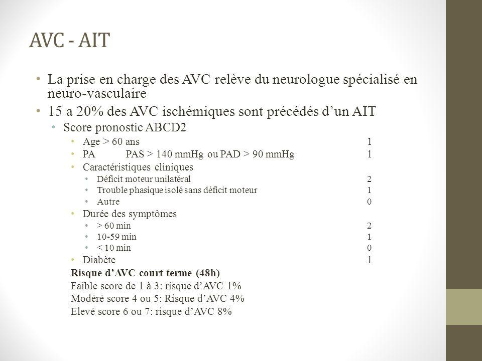 AVC - AIT La prise en charge des AVC relève du neurologue spécialisé en neuro-vasculaire 15 a 20% des AVC ischémiques sont précédés dun AIT Score pron