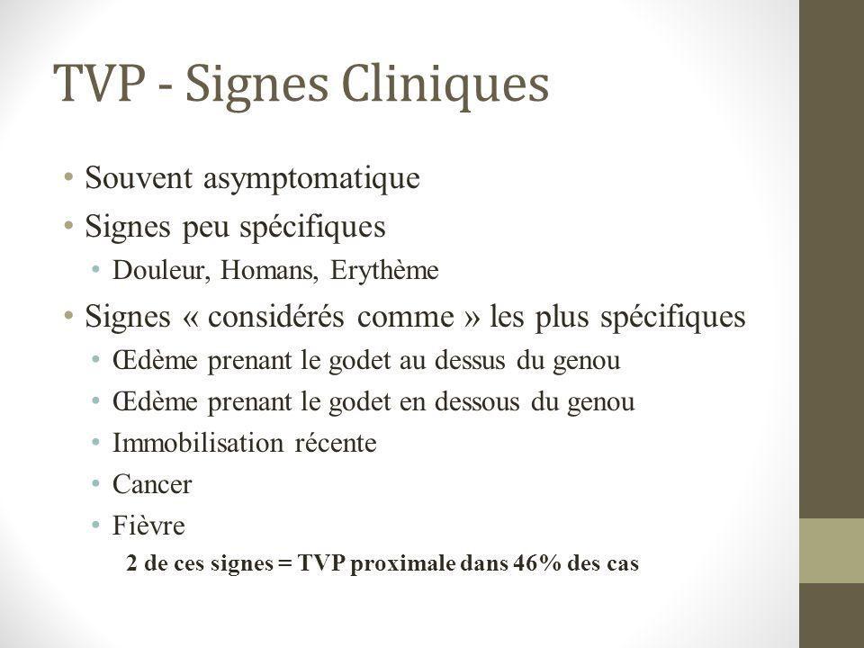 TVP - Signes Cliniques Souvent asymptomatique Signes peu spécifiques Douleur, Homans, Erythème Signes « considérés comme » les plus spécifiques Œdème