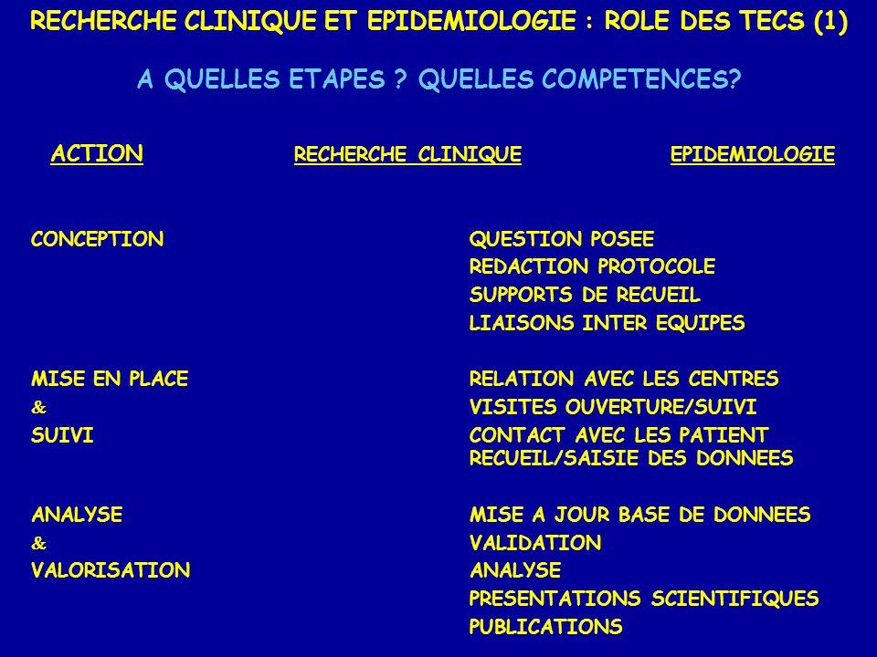 RECHERCHE CLINIQUE ET EPIDEMIOLOGIE : ROLE DES TECS (1) A QUELLES ETAPES .