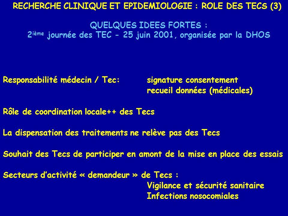 RECHERCHE CLINIQUE ET EPIDEMIOLOGIE : ROLE DES TECS (3) QUELQUES IDEES FORTES : 2 ième journée des TEC - 25 juin 2001, organisée par la DHOS Responsab