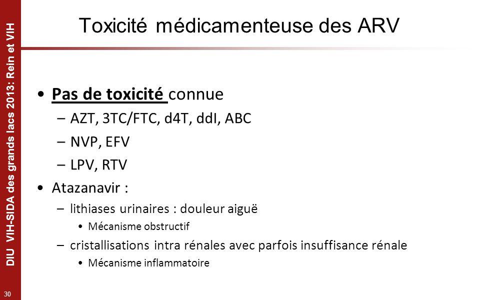 30 DIU VIH-SIDA des grands lacs 2013: Rein et VIH Toxicité médicamenteuse des ARV Pas de toxicité connue –AZT, 3TC/FTC, d4T, ddI, ABC –NVP, EFV –LPV,