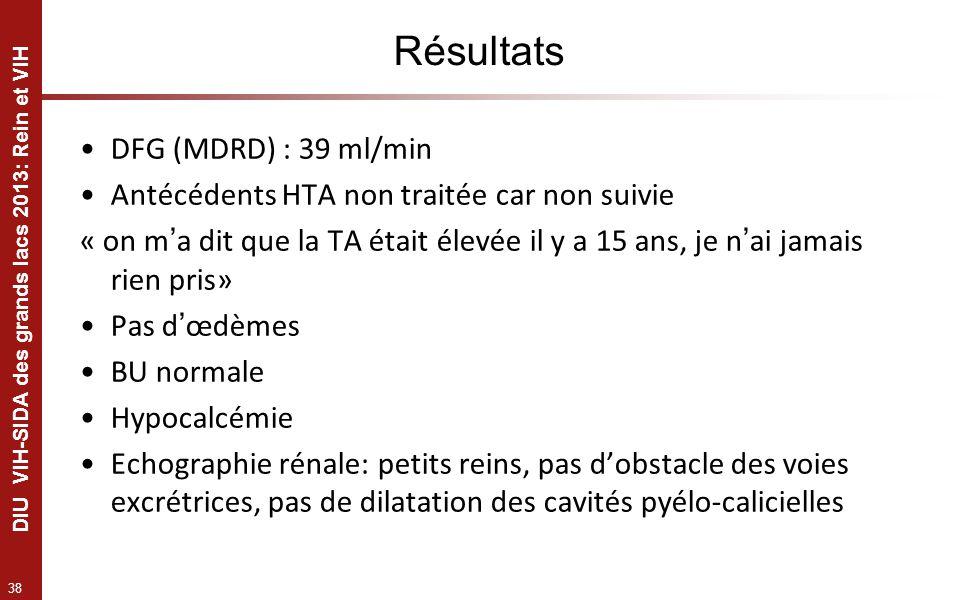 38 DIU VIH-SIDA des grands lacs 2013: Rein et VIH Résultats DFG (MDRD) : 39 ml/min Antécédents HTA non traitée car non suivie « on ma dit que la TA ét