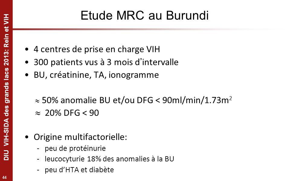 44 DIU VIH-SIDA des grands lacs 2013: Rein et VIH Etude MRC au Burundi 4 centres de prise en charge VIH 300 patients vus à 3 mois dintervalle BU, créa