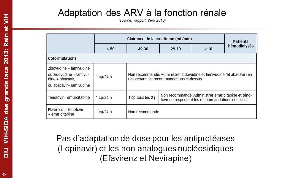 49 DIU VIH-SIDA des grands lacs 2013: Rein et VIH Adaptation des ARV à la fonction rénale (source: rapport Yéni 2010) Pas dadaptation de dose pour les