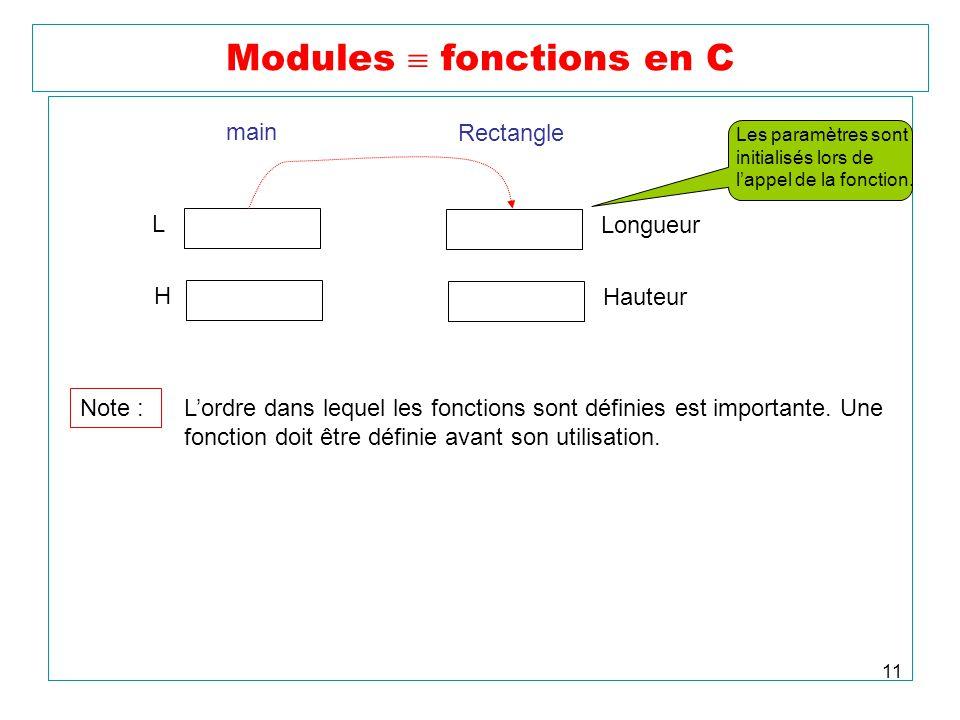 11 Modules fonctions en C main L H Rectangle Longueur Hauteur Les paramètres sont initialisés lors de lappel de la fonction. Note : Lordre dans lequel