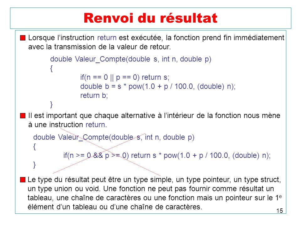 15 Renvoi du résultat Lorsque linstruction return est exécutée, la fonction prend fin immédiatement avec la transmission de la valeur de retour. doubl