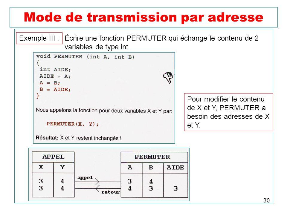 30 Mode de transmission par adresse Exemple III : Écrire une fonction PERMUTER qui échange le contenu de 2 variables de type int. Pour modifier le con