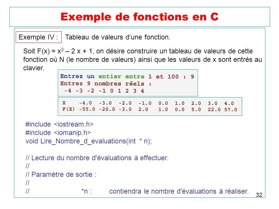 32 Exemple de fonctions en C Exemple IV : Tableau de valeurs dune fonction. Soit F(x) = x 3 – 2 x + 1, on désire construire un tableau de valeurs de c