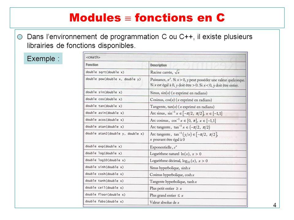 4 Modules fonctions en C Dans lenvironnement de programmation C ou C++, il existe plusieurs librairies de fonctions disponibles. Exemple :