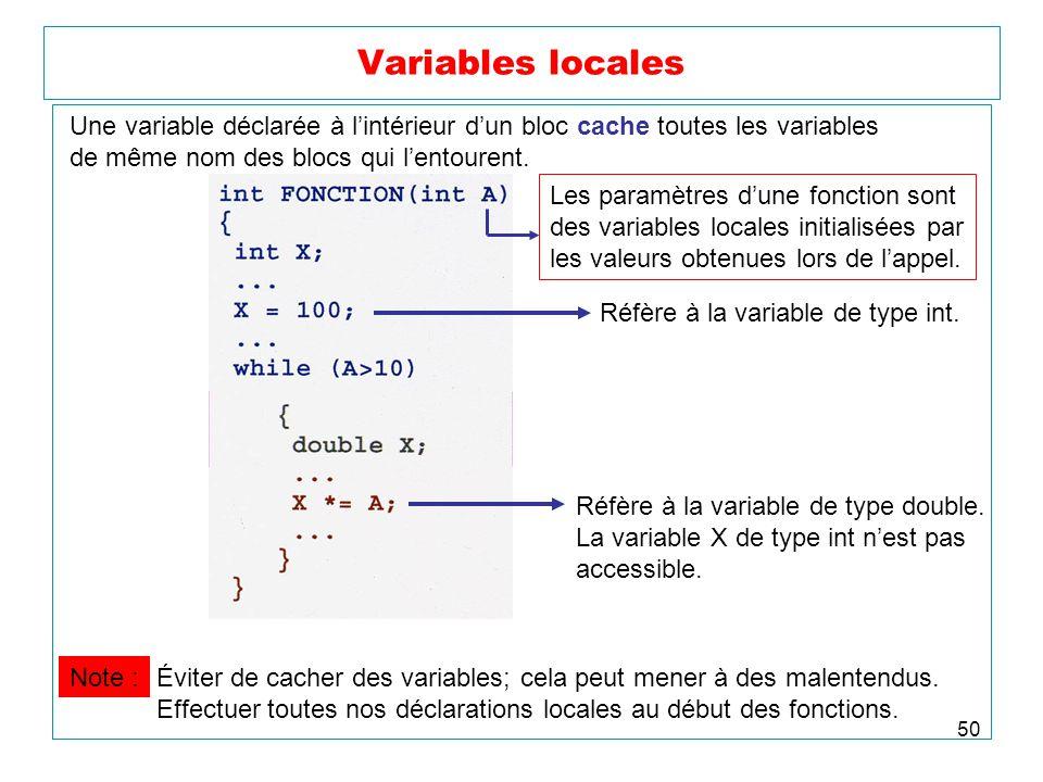 50 Variables locales Une variable déclarée à lintérieur dun bloc cache toutes les variables de même nom des blocs qui lentourent. Réfère à la variable