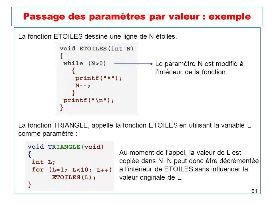 51 Passage des paramètres par valeur : exemple La fonction ETOILES dessine une ligne de N étoiles. Le paramètre N est modifié à lintérieur de la fonct