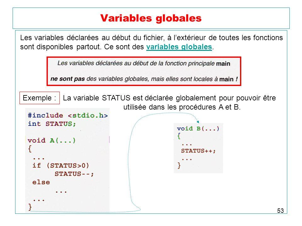 53 Variables globales Les variables déclarées au début du fichier, à lextérieur de toutes les fonctions sont disponibles partout. Ce sont des variable