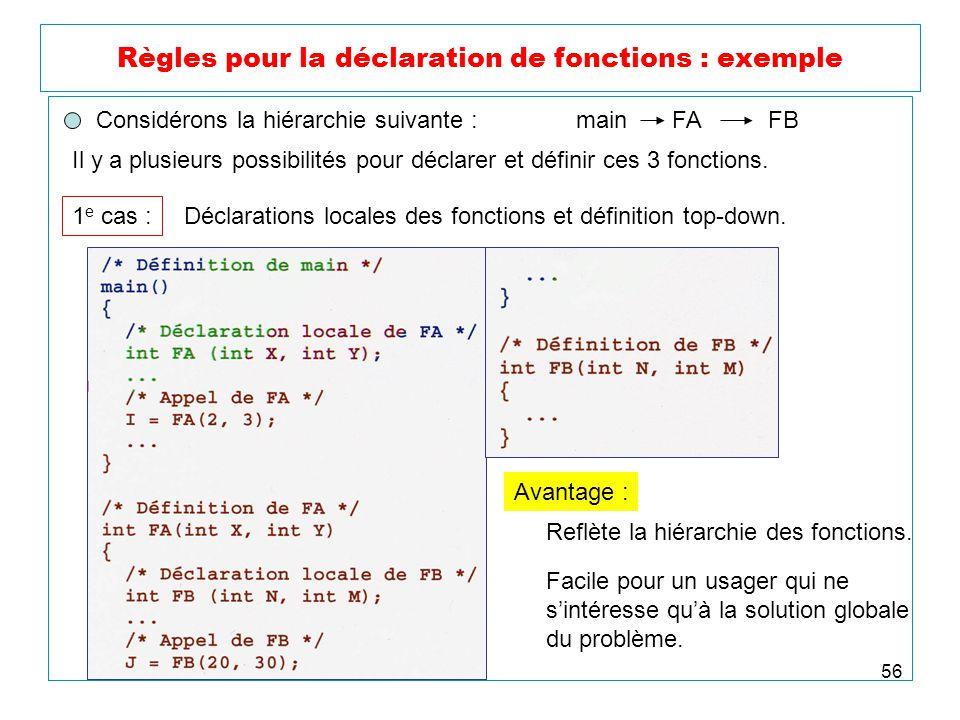 56 Règles pour la déclaration de fonctions : exemple Considérons la hiérarchie suivante :mainFAFB Il y a plusieurs possibilités pour déclarer et défin