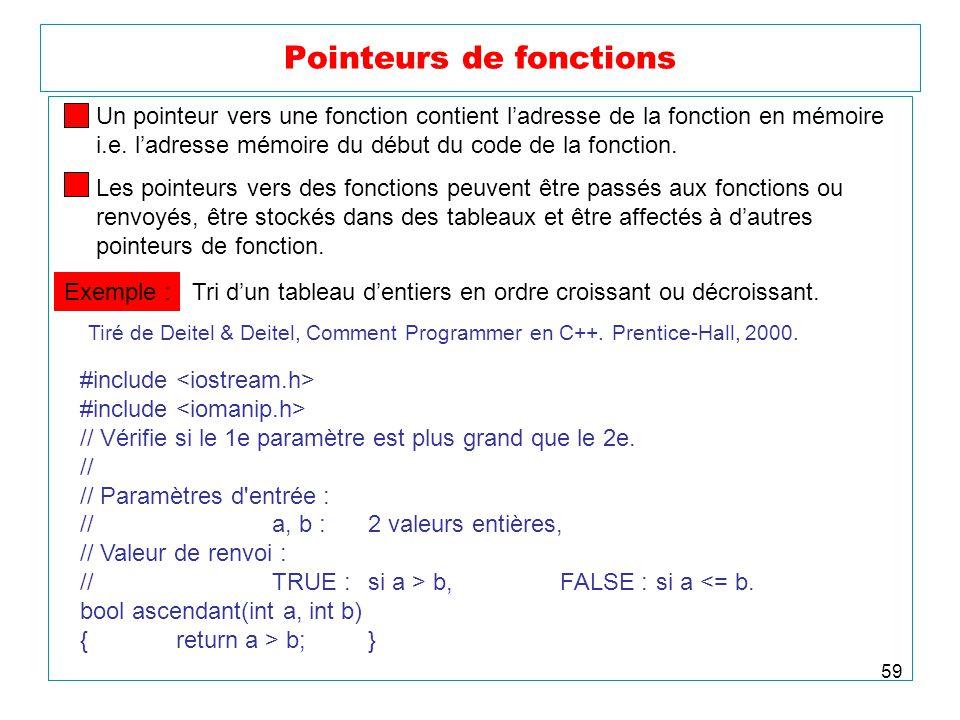 59 Pointeurs de fonctions Un pointeur vers une fonction contient ladresse de la fonction en mémoire i.e. ladresse mémoire du début du code de la fonct
