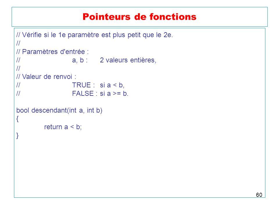 60 Pointeurs de fonctions // Vérifie si le 1e paramètre est plus petit que le 2e. // // Paramètres d'entrée : //a, b :2 valeurs entières, // // Valeur