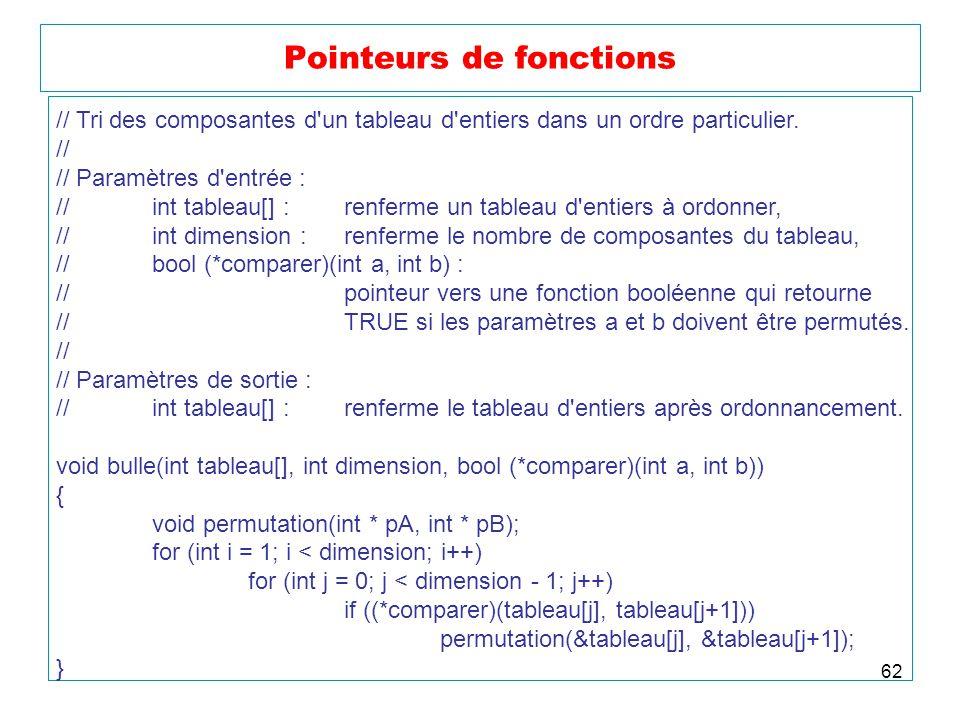 62 Pointeurs de fonctions // Tri des composantes d'un tableau d'entiers dans un ordre particulier. // // Paramètres d'entrée : //int tableau[] :renfer