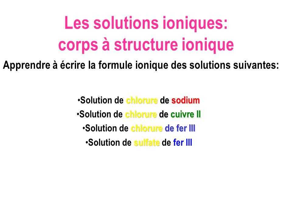 Les solutions ioniques: corps à structure ionique chlorure de sodium Solution de chlorure de sodium chlorure de cuivre II Solution de chlorure de cuivre II chlorure de fer III Solution de chlorure de fer III sulfate Solution de sulfate de fer III Apprendre à écrire la formule ionique des solutions suivantes: