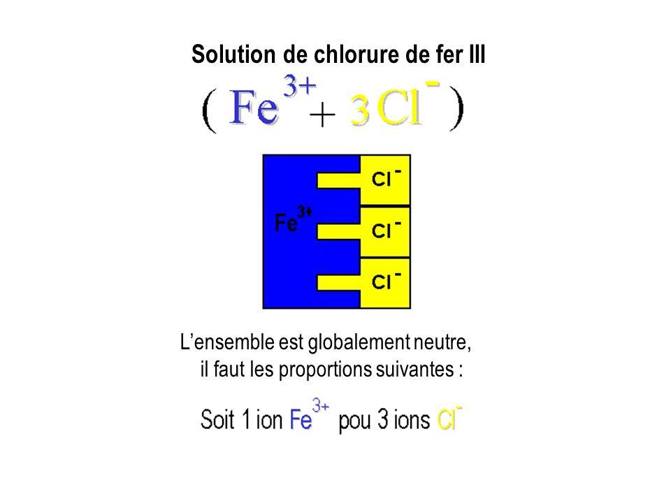 Ion fer III Ion chlorure Solution de chlorure de fer III Lensemble est globalement neutre, il faut les proportions suivantes : 1 ion fer III pour 3 ions chlorures.
