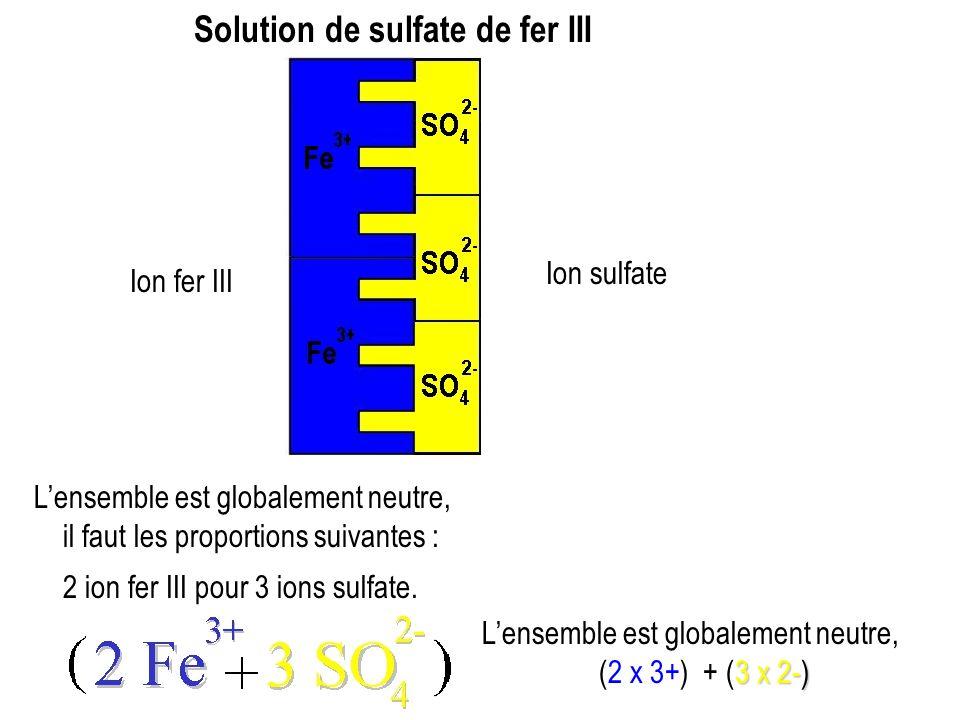 Ion fer III Ion sulfate Solution de sulfate de fer III Lensemble est globalement neutre, il faut les proportions suivantes : 2 ion fer III pour 3 ions sulfate.