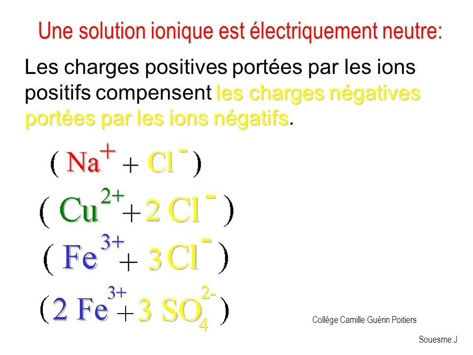 Souesme.J Une solution ionique est électriquement neutre: les charges négatives portées par les ions négatifs Les charges positives portées par les ions positifs compensent les charges négatives portées par les ions négatifs.