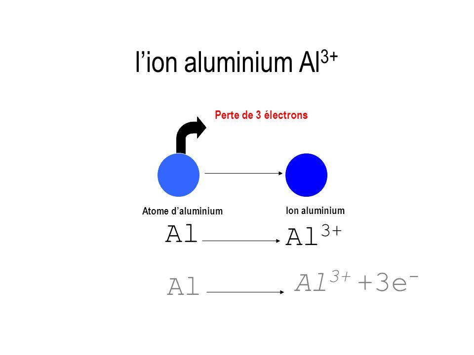 lion aluminium Al 3+ Perte de 3 électrons Ion aluminium Atome daluminium Al Al 3+ +3e - Al
