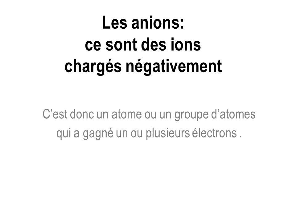 Les anions: ce sont des ions chargés négativement Cest donc un atome ou un groupe datomes qui a gagné un ou plusieurs électrons.