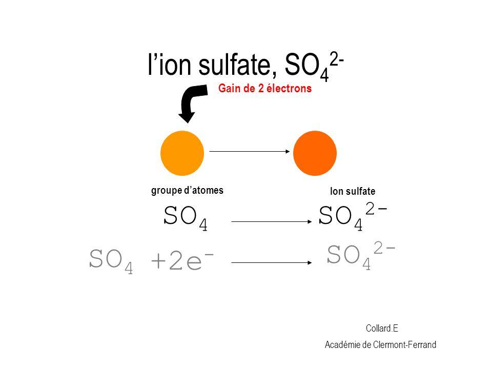 lion sulfate, SO 4 2- Gain de 2 électrons groupe datomes SO 4 Ion sulfate SO 4 2- SO 4 SO 4 2- +2e - Académie de Clermont-Ferrand Collard.E