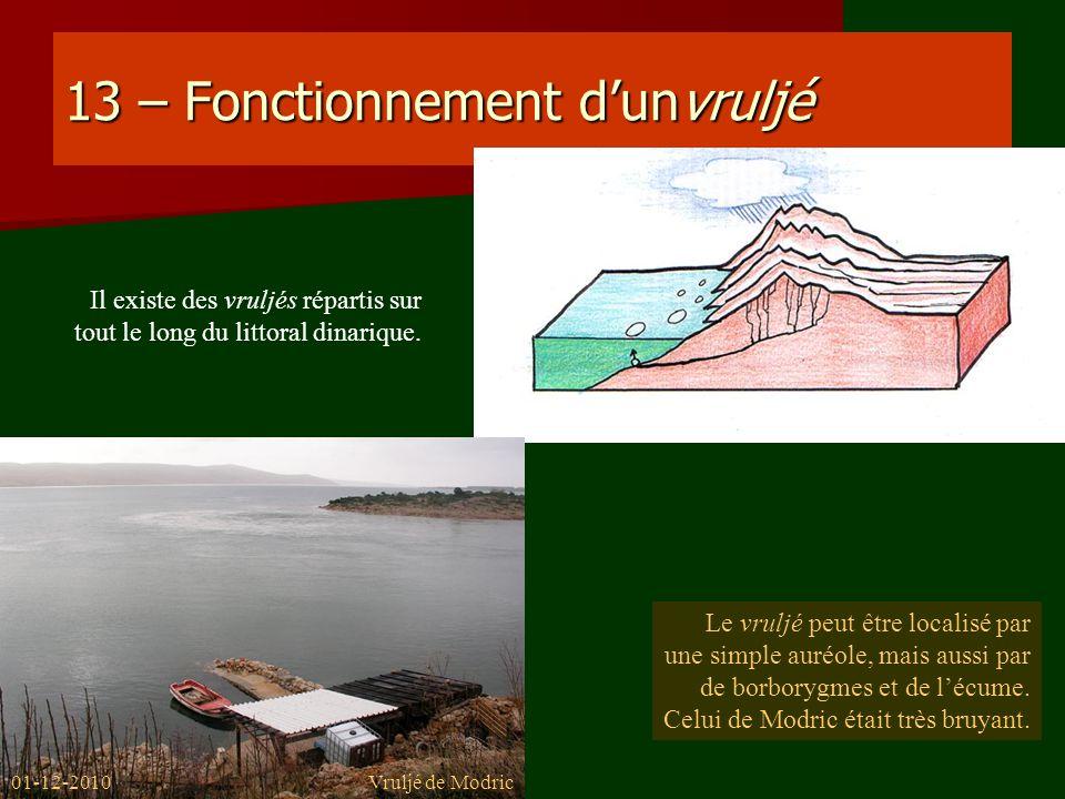 13 – Fonctionnement dunvruljé Il existe des vruljés répartis sur tout le long du littoral dinarique. Le vruljé peut être localisé par une simple auréo
