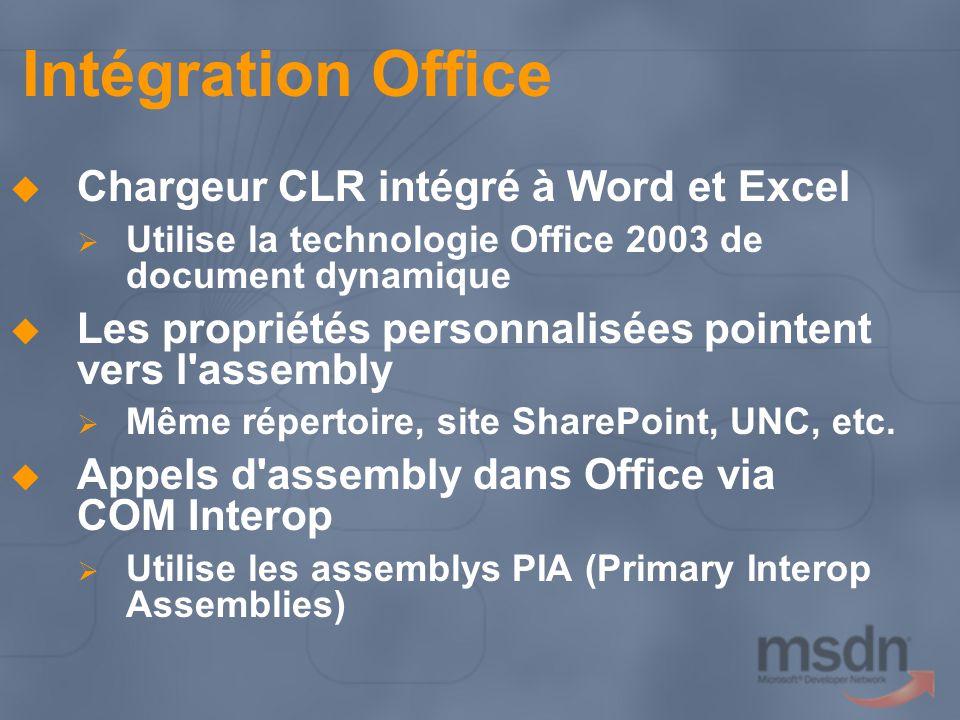Intégration Office Chargeur CLR intégré à Word et Excel Utilise la technologie Office 2003 de document dynamique Les propriétés personnalisées pointent vers l assembly Même répertoire, site SharePoint, UNC, etc.