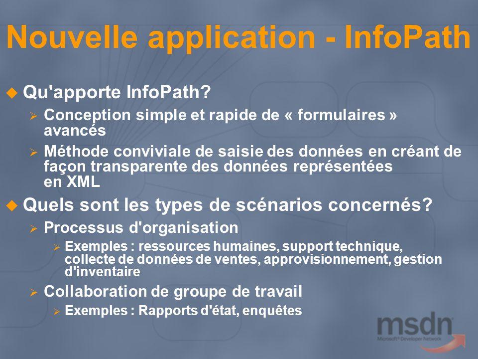 Nouvelle application - InfoPath Qu'apporte InfoPath? Conception simple et rapide de « formulaires » avancés Méthode conviviale de saisie des données e