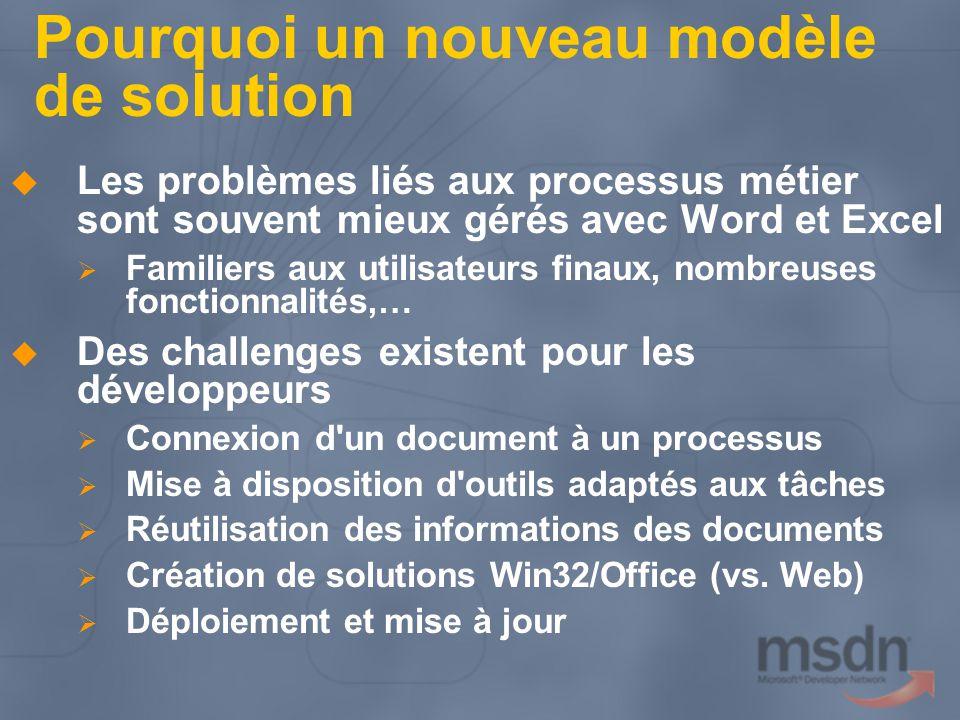 Pourquoi un nouveau modèle de solution Les problèmes liés aux processus métier sont souvent mieux gérés avec Word et Excel Familiers aux utilisateurs