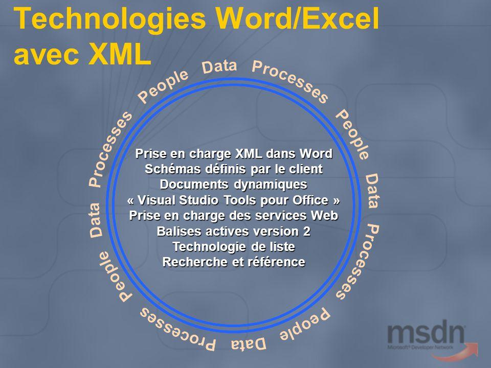 Technologies Word/Excel avec XML Prise en charge XML dans Word Schémas définis par le client Documents dynamiques « Visual Studio Tools pour Office »