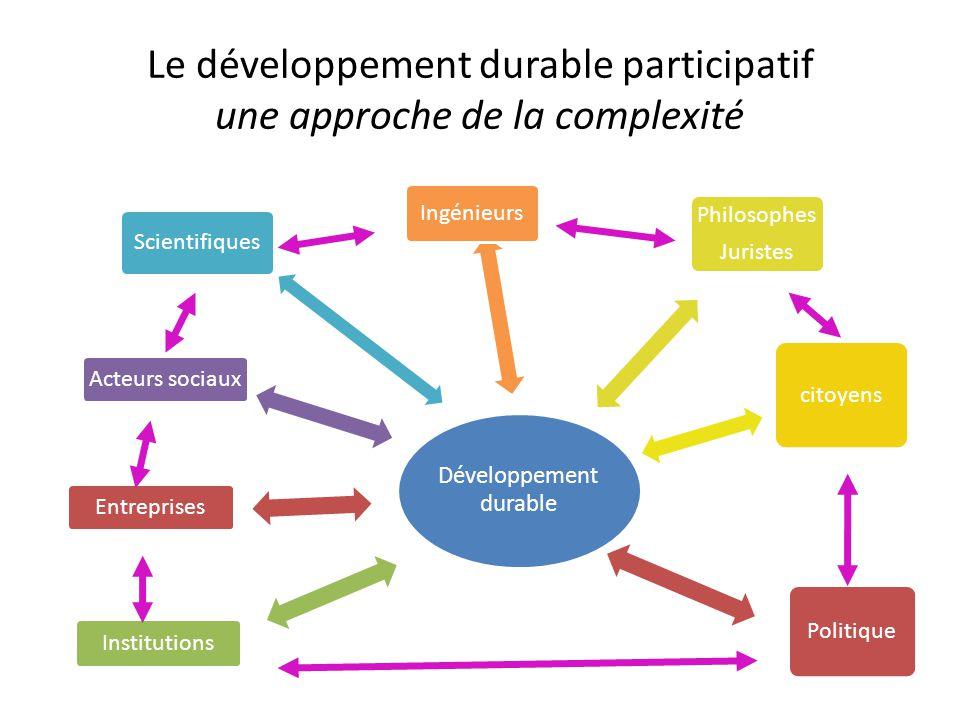 Le développement durable participatif une approche de la complexité Développement durable Entreprises Institutions Acteurs sociaux Scientifiques Ingén